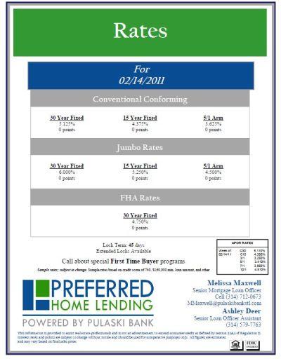 Va Mortgages: Todays Va Mortgage Interest Rates