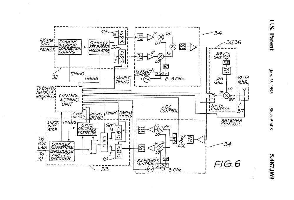 CSRIO - WIFI Patent - Arguably one of the most valuable patents in Australia's history