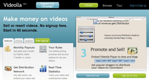 Videolla- Featured on StartUpLift