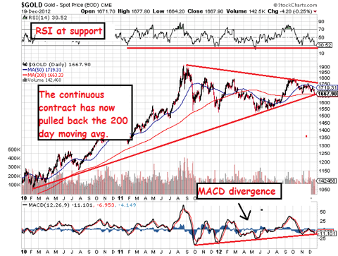 3yr Gold - Continuous Comex Contract