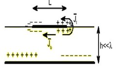 modelo cavidades resonantes.jpg