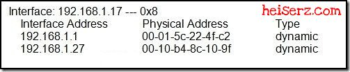 6632381083 b02141beb2 z ENetwork Chapter 9 CCNA 1 4.0 2012 2013 100%