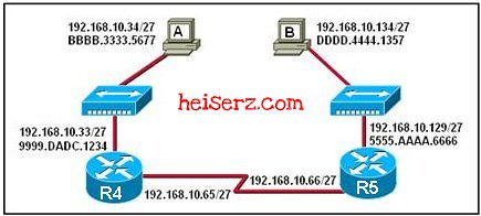 6617966007 f5045f380f z ERouting Chapter 1 CCNA 2 4.0 2012 2013 100%