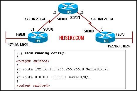 6841463037 cc181fb4d7 z ERouting Final Exam CCNA 2 4.0 2012 2013 100%