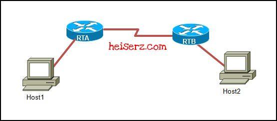 ccna1-s1-final-48-heiserz.com