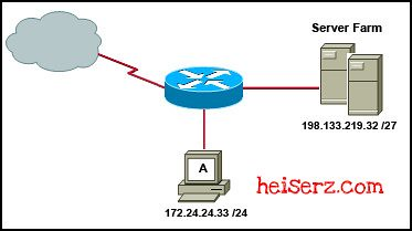 6625152705 2e6052d9f5 z ENetwork Chapter 6 CCNA 1 4.0 2012 2013 100%