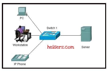 ccna1-s1-c02-15-heiserz.com