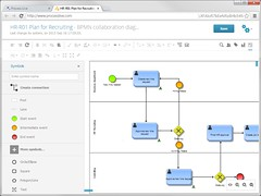 Software AG Process Live