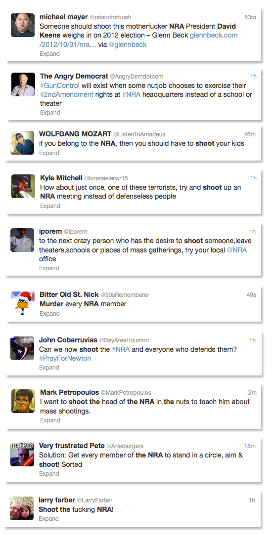 Twitter threats against NRA president and supporters