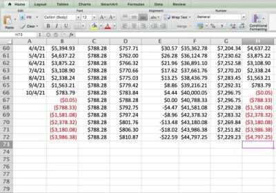 How to Create an Amortization Schedule with Excel to Manage Your Debt