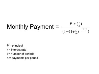 11 Personal Finance Equations You Need To Know - Business Insider