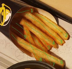 Stylized Re Might Be A Few Fry Nubbins Hidden But If We Assume Taco Bell Nacho Fries Nachonomics Nacho Fries Box Taco Bell Nutrition Facts Nacho Fries Box Taco Bell Carbs
