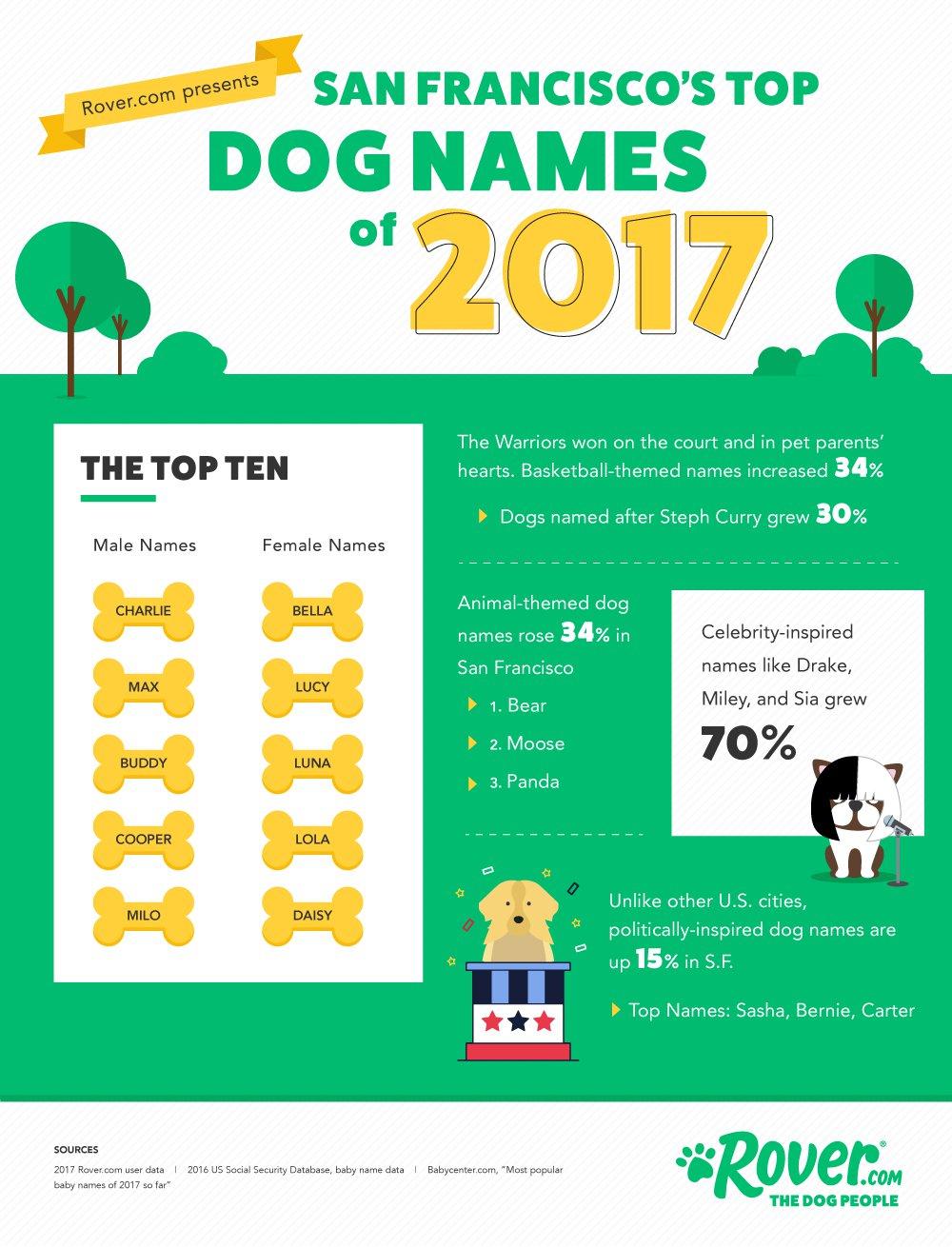 Fullsize Of German Female Dog Names