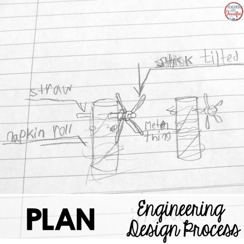 The Engineering Design Process Step 3 is the Plan step. This is when kids sketch or write about their own personal ideas for solving the problem. Label those sketches!