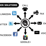 infographic-1-click-solutions