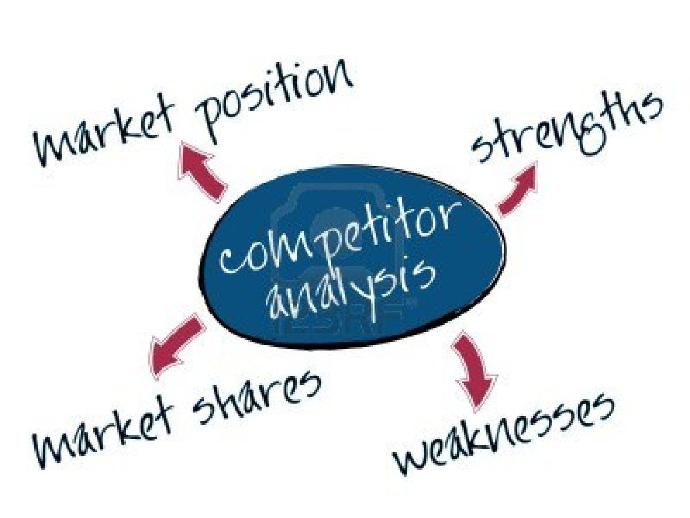 Learning from the Mistakes of Others: Competition Analysis and Online Marketing (Guest Post)