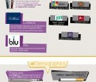 E Cigs vs Big Tobacco Infographic