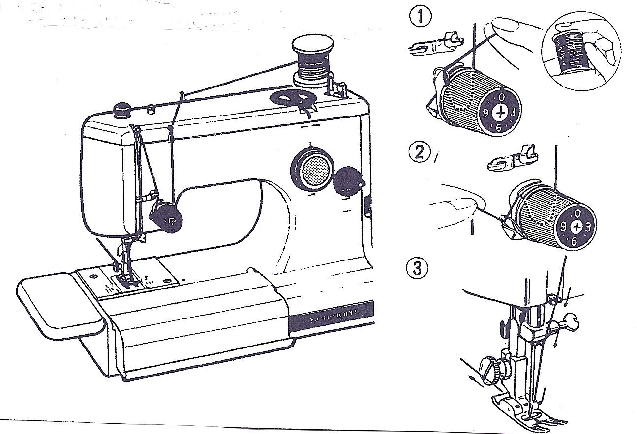 kenmore threading diagram detailed wiring diagrams rh standrewsthorntonheath co uk