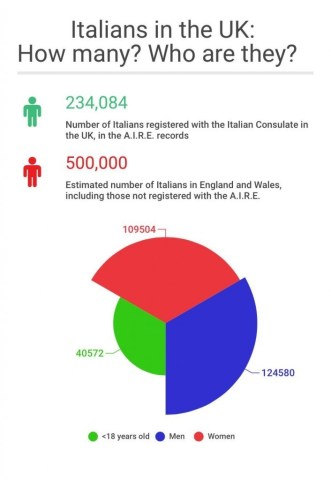 Infographic Credit: Silvia Maresca