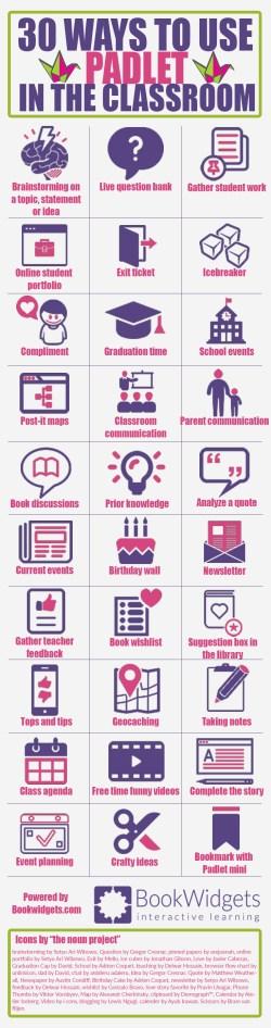 Supple Teachers Ways To Use Padlet Students Bookwidgets Nycdoe Stars Classroom Login Stars Classroom Teacher Login Classroom Ways To Use Padlet