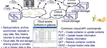 Object storage I/O