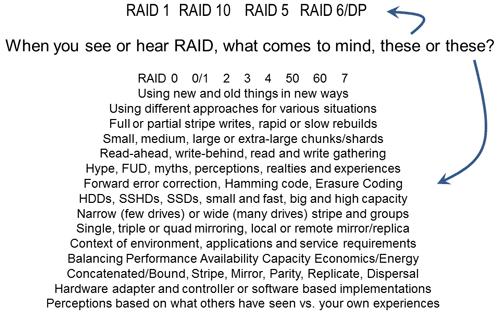 RAID questions