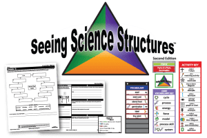 Seeing Science Structures bulletin board, student think sheet, and concept builder