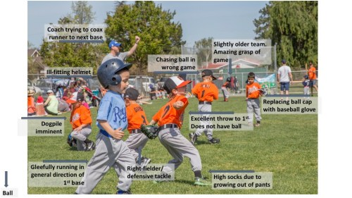 Tball Explained