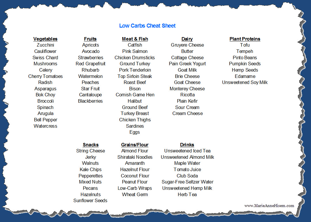 Low Carb Cheat Sheet