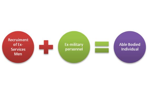 scope of operations