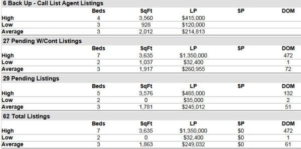 Jensen Beach FL 34957 Residential Market Report June 2014
