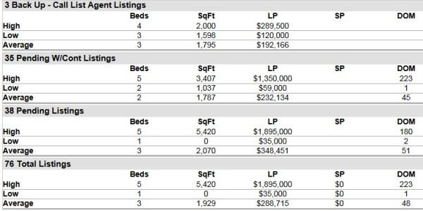 Jensen Beach FL 34957 Residential Market Report July 2014