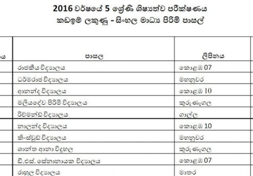 grade-5-scholarship-cut-off-marks-2016
