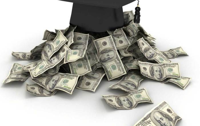 Minimizing Student Loan Debt