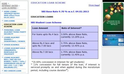 Interest for education loan in sbi | COOKING WITH THE PROS