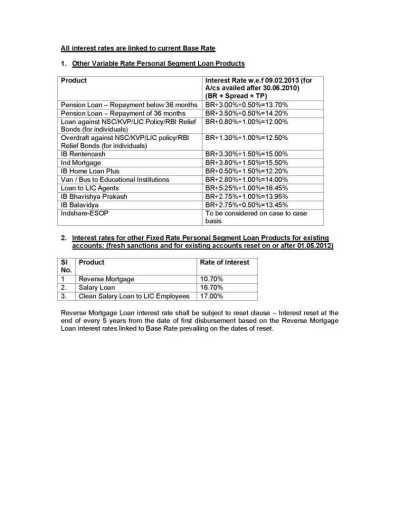 Indian Bank Personal Loan EMI Calculator - 2018-2019 StudyChaCha