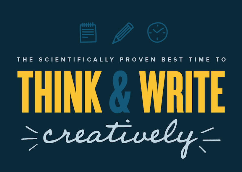 Best-Time-To-Write-Infographic-QuickSprout-featured-image