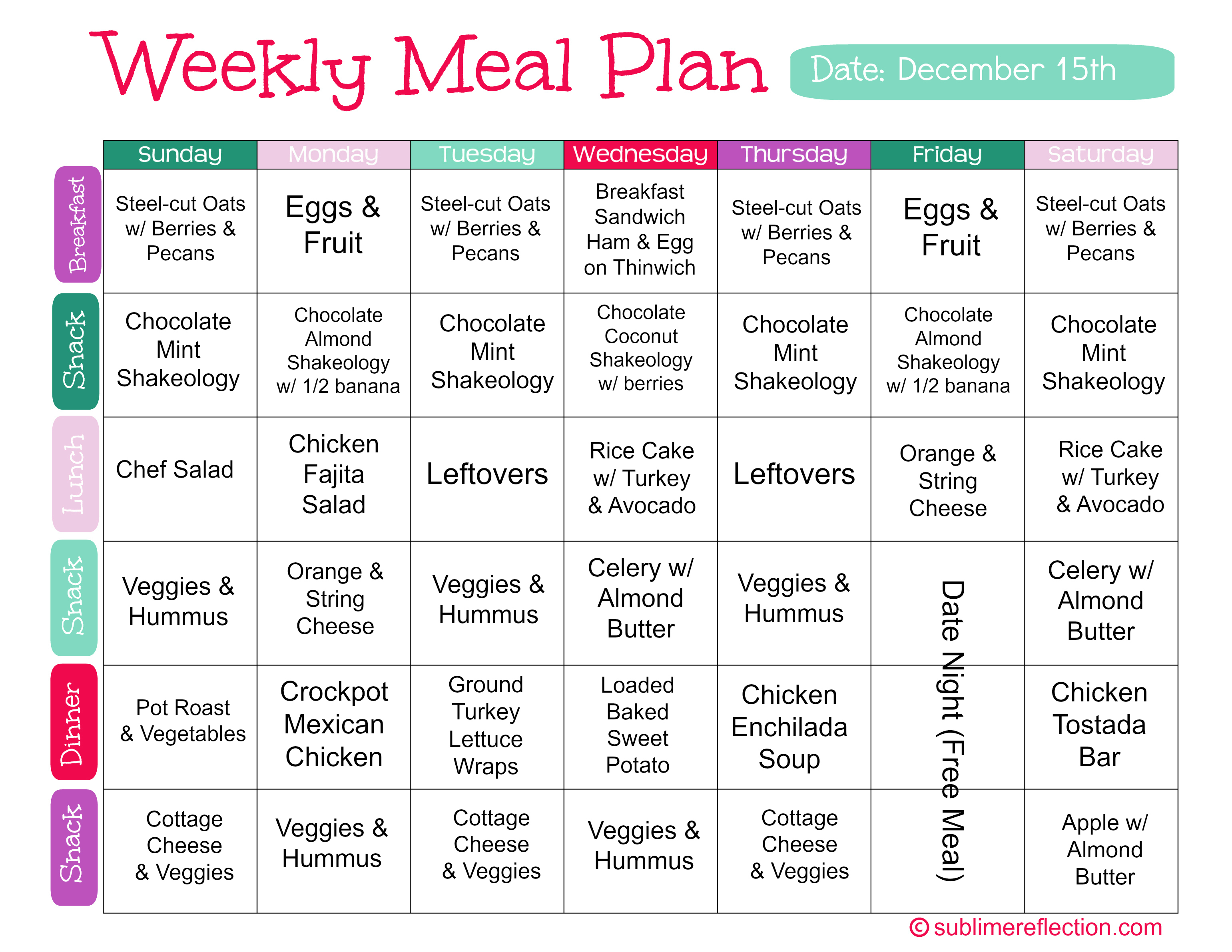Healthy eating plan for 2 year old
