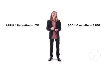 Lifetime Value LTV