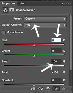 channel mixer illustration