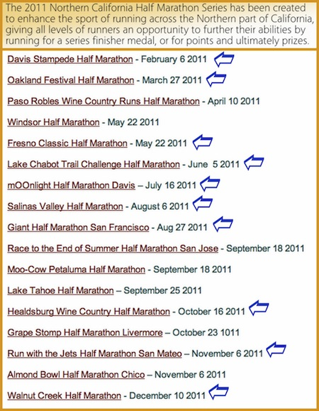 northern california half marathon series 2011 progress