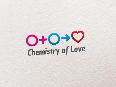 chemistry_of_love