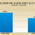 Xperia XZ Premiumに搭載のスナドラ835、S821からCPUの進化はいまいち、GPUは大幅性能アップ