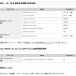 ドコモ2017年夏モデルが発表、Xperia XZ Premium SO-04Jの発売日は6月中旬、AQUOS Rは7月リリース