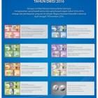 Presiden RI Resmikan Pengeluaran dan Pengedaran Uang Rupiah Tahun Emisi 2016