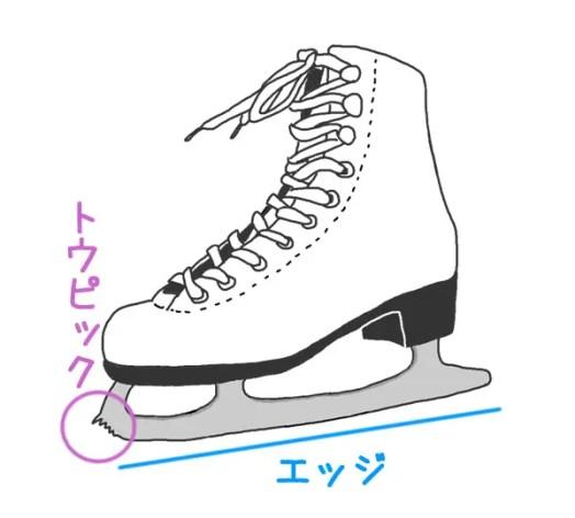 フィギュアスケートシューズ
