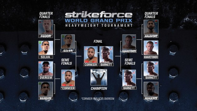 STRIKEFORCE WORLD GRAND PRIX - Tournament Bracket / sports.sho.com