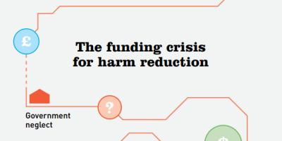 Funding crisis