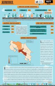 IIS UCR Costa Rica Infograma