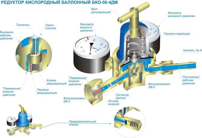 БКО-50-4ДМ